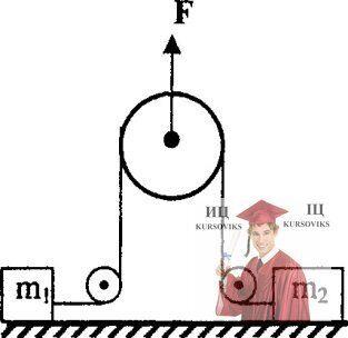 МР34, Рис. 3.33 - Грузы массами m1 = 1 кг и m2 = 2 кг лежат на горизонтальной плоскости