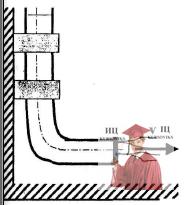 МР38, Рис. 7.13 - Неподвижная труба с площадью S поперечного сечения