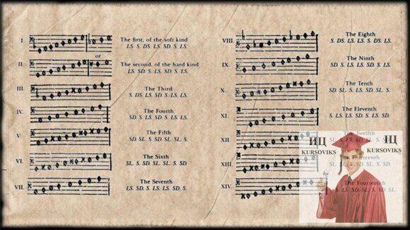 Теорія-музики
