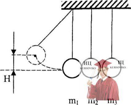 МР44, Рис. 13.2 - Три шара с одинаковыми радиусами подвешены рядом на нитях