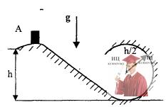 МР42, Рис. 11.14 - Небольшое тело А начинает скользить с высоты h по наклонному желобу