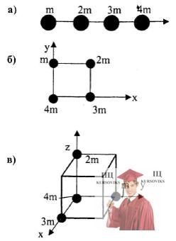 МР40, Рис. 9.4 - Определить положение центра масс системы