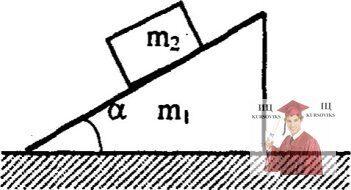 МР37, Рис. 6.6 - Наклонная плоскость с углом наклона α движется с ускорением в сторону