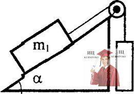 МР34, Рис. 3.8 - На верхнем краю наклонной плоскости