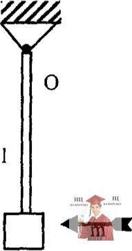 МР44, Рис. 13.4 - Тело массы подвешено на длинном легком стержне