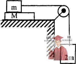 МР34, Рис. 3.41 - На гладком горизонтальном столе лежит доска массой М = 2 кг