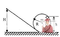 МР42, Рис. 11.7 - Маленький брусок скользит без трения с высоты Н = 2R по наклонному желобу