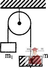 МР34, Рис. 3.11 - Блок перекинут шнурок