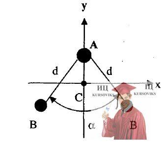 МР46, Рис. 15.2 – Система координат инерции