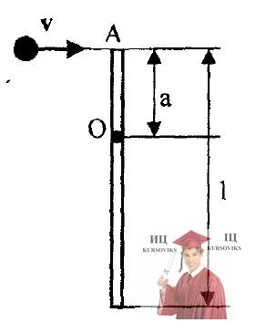 МР47, Рис. 16.3 – Однородный тонкий стержень может свободно вращаться вокруг горизонтальной оси z, проходящей через точку О