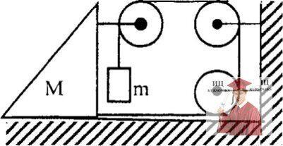 МР34, Рис. 3.9 - Ускорение грузов