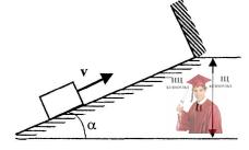 МР42, Рис. 11.11 - Тело со скоростью начинает двигаться вверх по наклонной плоскости