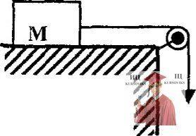 МР34, Рис. 3.2 – Тело лежит на гладком горизонтальном столе